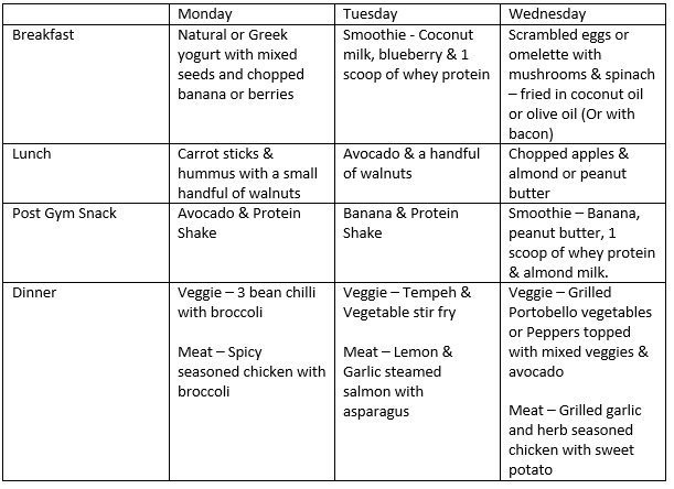 Weight loss meal plan.jpg
